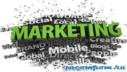 Инструменты-продвижения-в-интернет-маркетинге