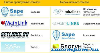 Получение-ссылок-на-сайт-основы-наработки-от-регистрации-в-каталогах-до-покупки-ссылок