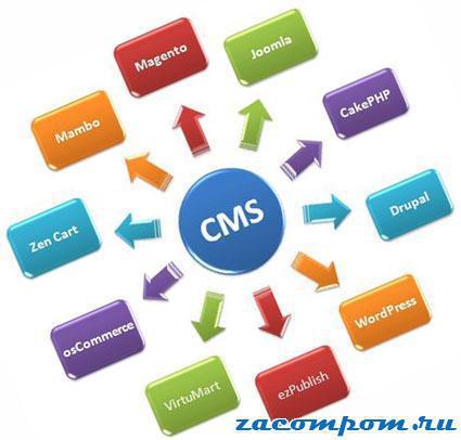 Какую-CMS-для-блога-выбрать