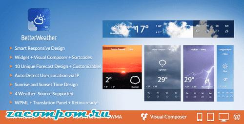 Better Weather - Weather Forecast WordPress Widget