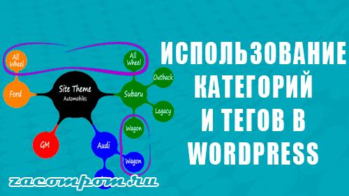 Рекомендации по использованию категорий и тегов в Wordpress