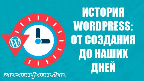 История WordPress