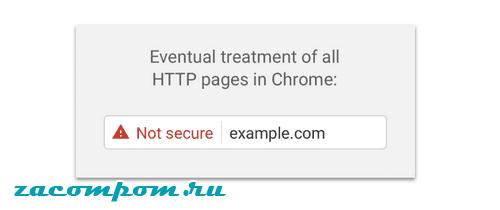 Ваш сайт не защищен