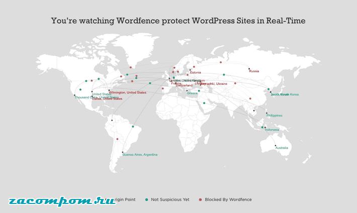 Wordfence защищает тысячи сайтов в минуту