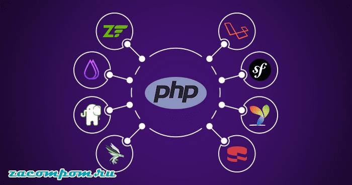 Лучшие PHP-фреймворки