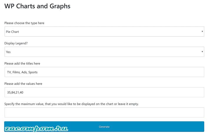 WP Charts and Graphs