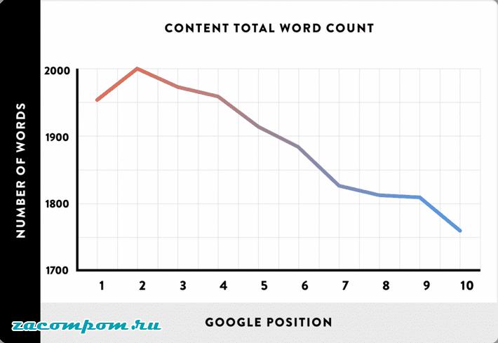 Расширьте свой контент